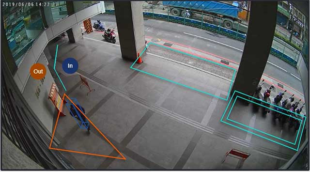 Envision Smart Analytics Line crossing Motion detection